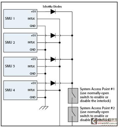 利用大功率数字源表构建多源测量单元(SMU)系统-连载六