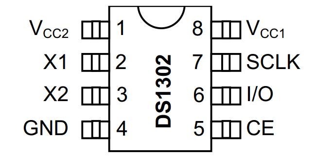 DS1302 的硬件信息