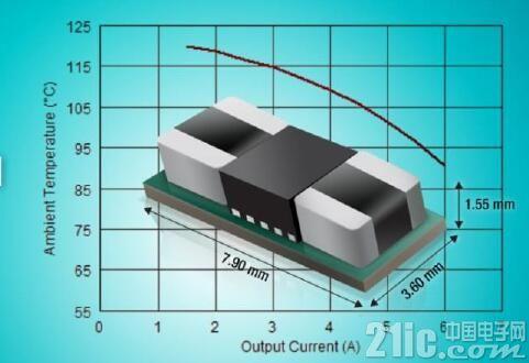 图4:5.5V DC/DC降压转换器模块TPSM82480