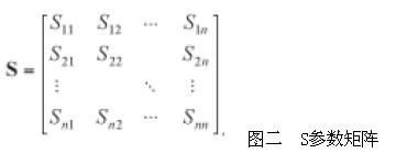 述评SPARQ系列网络分析仪之三:关于S参数(上)