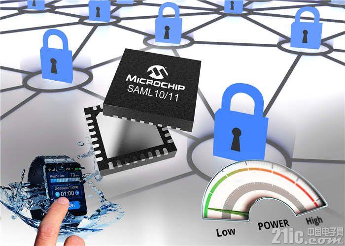 利用首款提供稳健芯片级安全并采用Arm TrustZone技术的32位MCU打造安全的 IoT终端