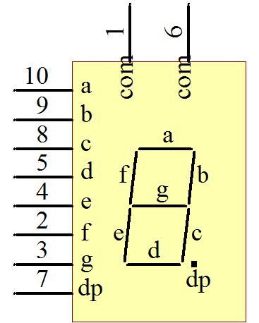 单片机中LED数码管的介绍