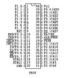 STC89C51引脚及相关参数