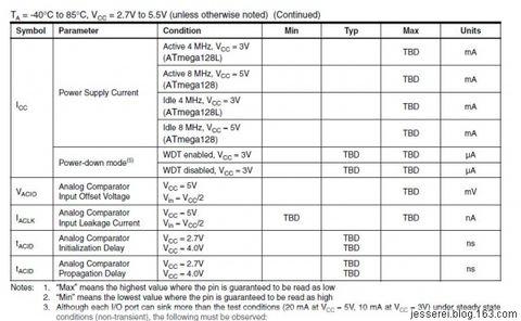 AVR 的灌电流和拉电流