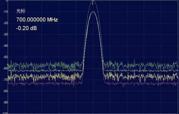 为什么每次使用频谱分析仪都会出错?
