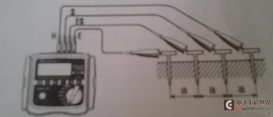 土壤电阻率的测量
