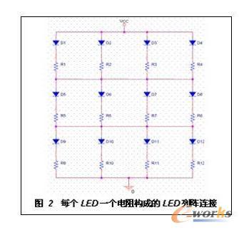 用PIC微控制器设计LED驱动控制电路的考虑