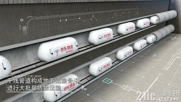未来快递用地下磁悬浮送?京东签约美国磁飞机公司