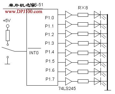 包含中断的LED显示汇编语言程序