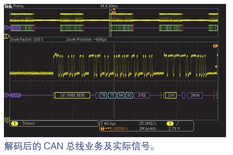 MDO3000示波器在通信和 I/O接口测试中的用途