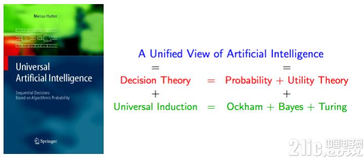 为何说预测是机器智能的本质