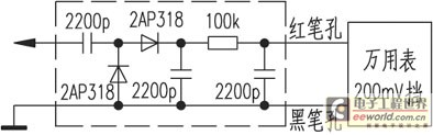 用数字万用表测射频电视信号