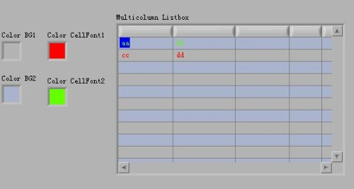 labview Multilistbox特效制作