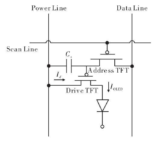 基于FPGA的OLED真彩色显示设计方案