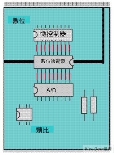 高精确度与分辨率模拟数字转换器布线技术