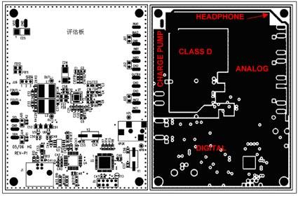 手持式产品RF电路及其音频电路的PCB设计技巧