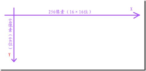 基于stm32的 ucGUI 12864下的移植