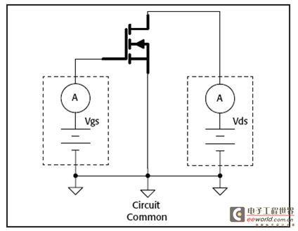 利用大功率数字源表构建多源测量单元(SMU)系统-连载五