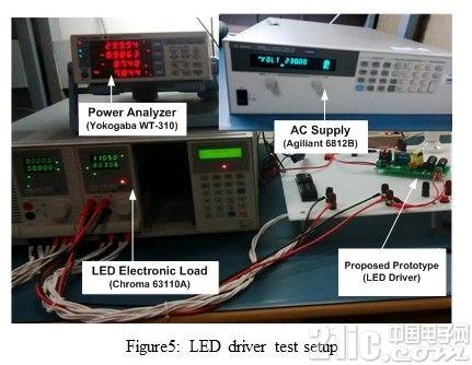 如何改善高效率街灯照明应用的定电流 LED 驱动器总谐波失真