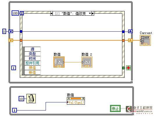 labview的深入探索之事件结构中的TIMEOUT进行数据采集合适吗?