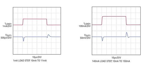 Refulator:精准的电压基准是 一款用于 200mA 负载的高精度、低噪声稳压器