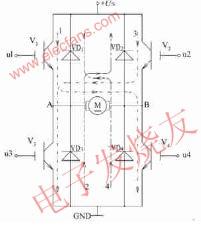 H型双极模式PWM控制的功率转换电路设计