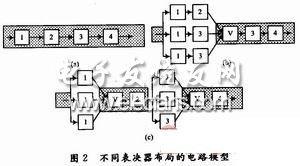 基于FPGA的TMR方法改进策略
