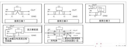 DC/DC转换器设计原则和地线连接技巧