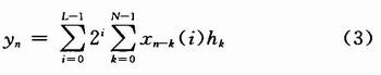 基于分布式算法的低通FIR滤波器