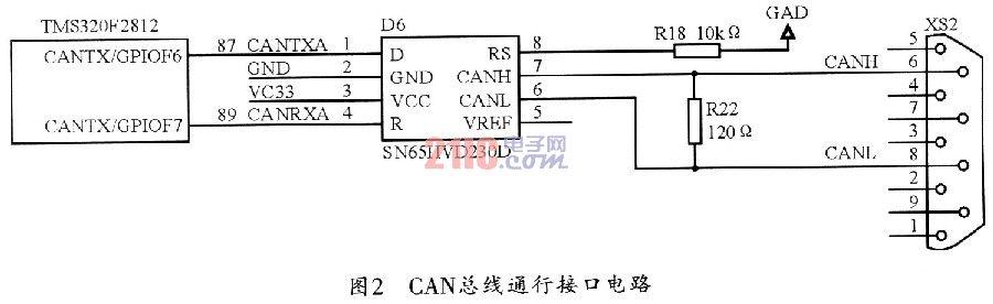 基于DSP的CAN总线系统设计与实现