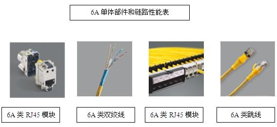 罗格朗全新的综合布线系统