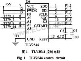 基于SoPC技术的传感器非线性软件校正的实现