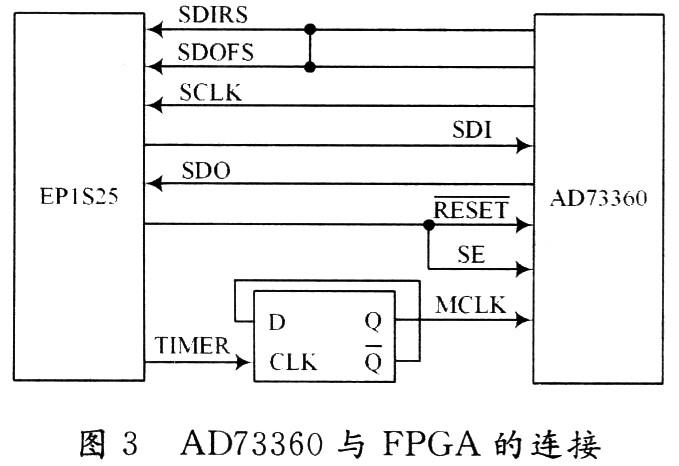 基于32位Nios Ⅱ软核系统的电能质量监测系统设计