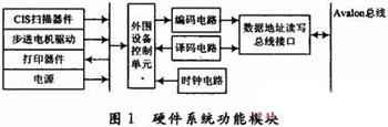 双网传真机的编译码电路设计与实现[图]