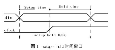 FPGA的异步时钟设计中的同步策略