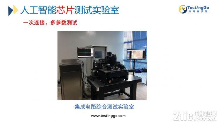 方用测试网总经理叶伟斌谈人工智能测试