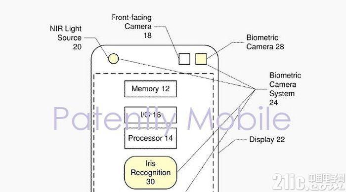 虹膜�呙� + 3D 面部�R�e�@�三星早就申�了, Galaxy Note 9 ��用��