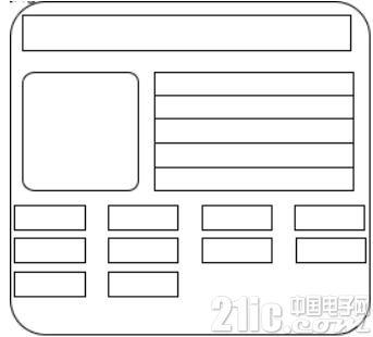 图8 M1052 核心板功能框图