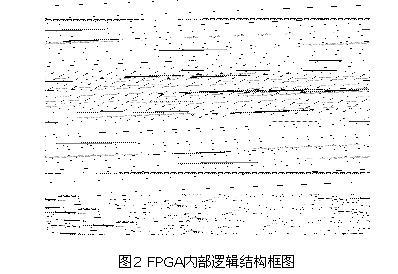 基于DSP+FPGA+ASIC的实时图像处理架构设计