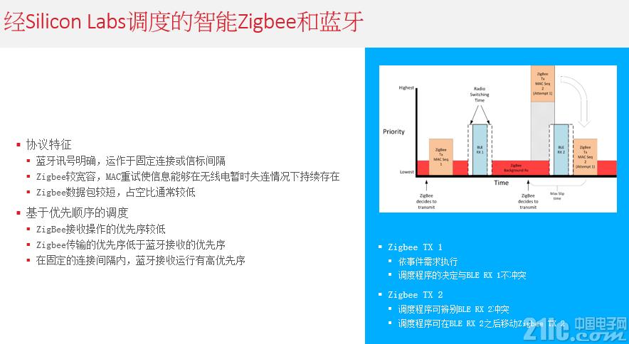 物联网应用为什么要蓝牙ZigBee一起抓?
