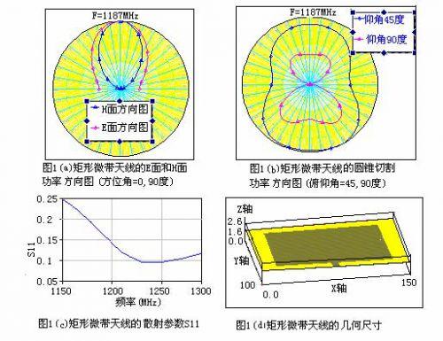 Microwave Office 微波平面电路设计工具介绍