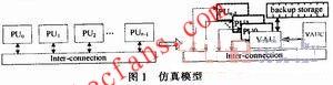 面向对称多核体系结构的FPGA仿真模型
