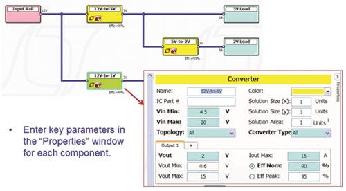 LTpowerPlanner:一种系统级电源架构设计工具