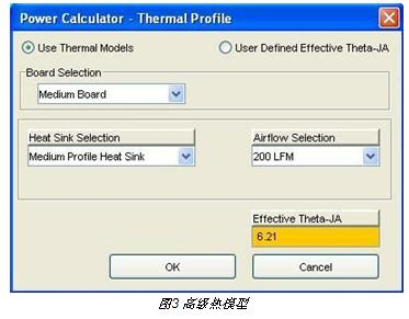 FPGA设计中的功率计算技巧