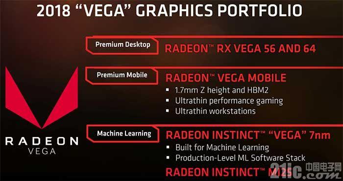 2018年AMD处理器、显卡路线图