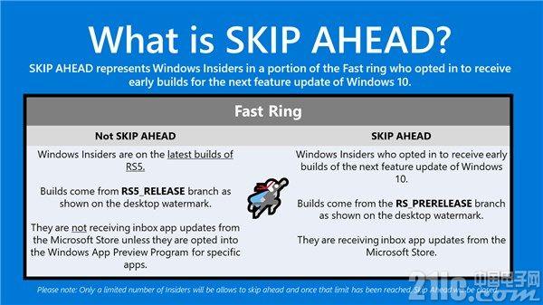 升级体验吧!微软Windows 10 19H1跳跃预览版18204开始推送