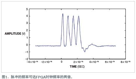 在FPGA上建立一个UWB脉冲发生器