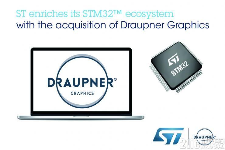 意法半导体收购图形用户界面软件专业开发公司Draupner Graphics