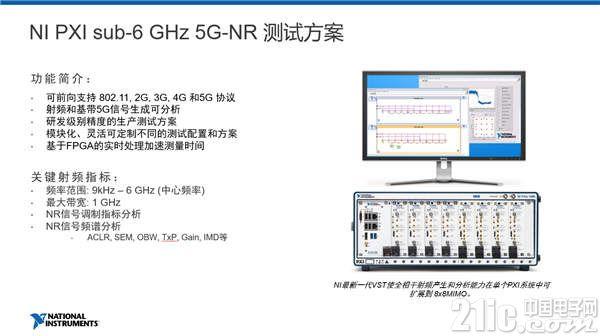 图2:NI正式推出面向Sub-6G 5G新空口的参考测试方案
