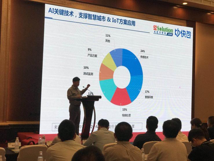 CEDA 2018工业物联网,车联网与5G技术峰会暨十大元器件授权分销商颁奖典礼闪耀蓉城